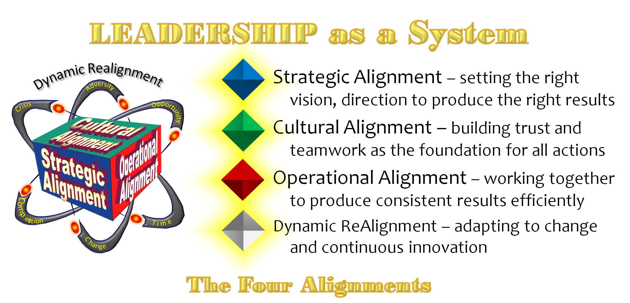 Leadership as a System Full